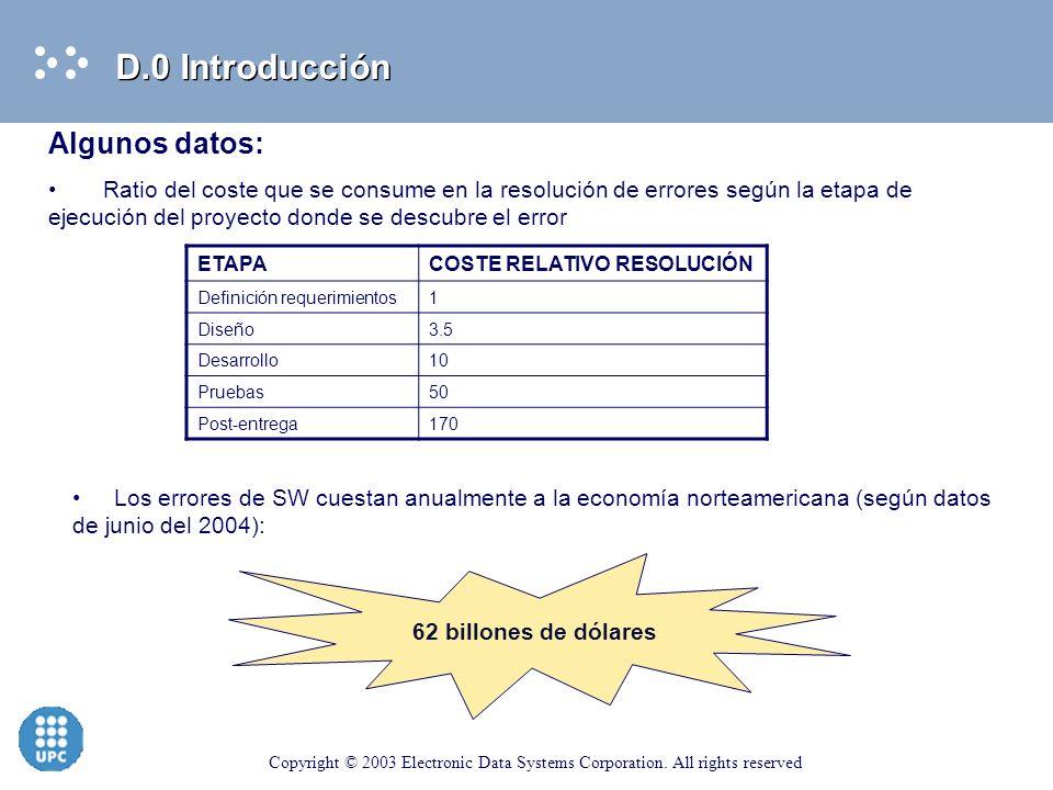 D.0 Introducción Algunos datos: