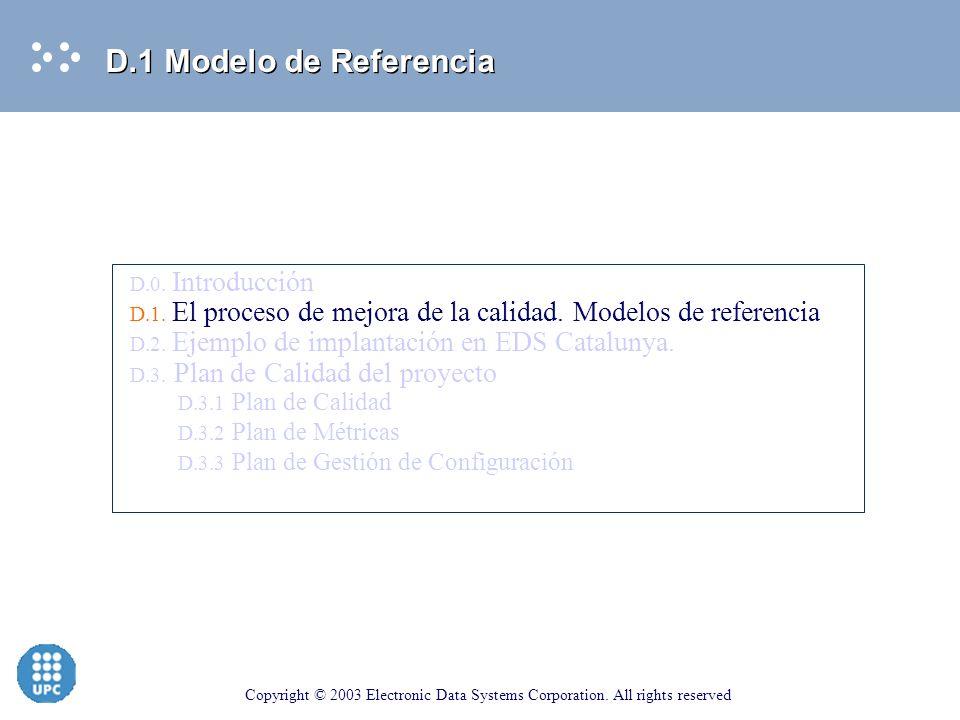 D.1 Modelo de Referencia D.0. Introducción