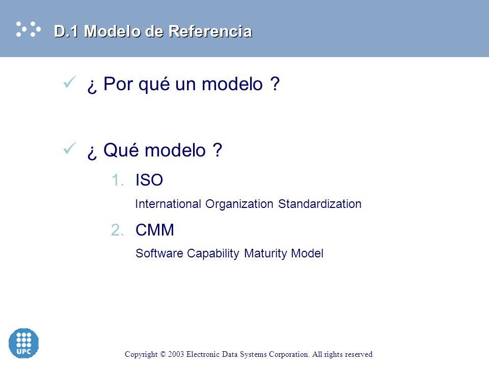 ¿ Por qué un modelo ¿ Qué modelo D.1 Modelo de Referencia ISO CMM