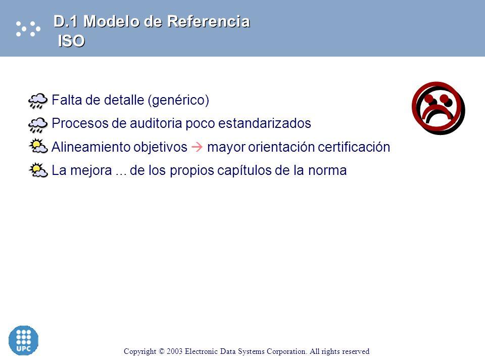  D.1 Modelo de Referencia ISO Falta de detalle (genérico)