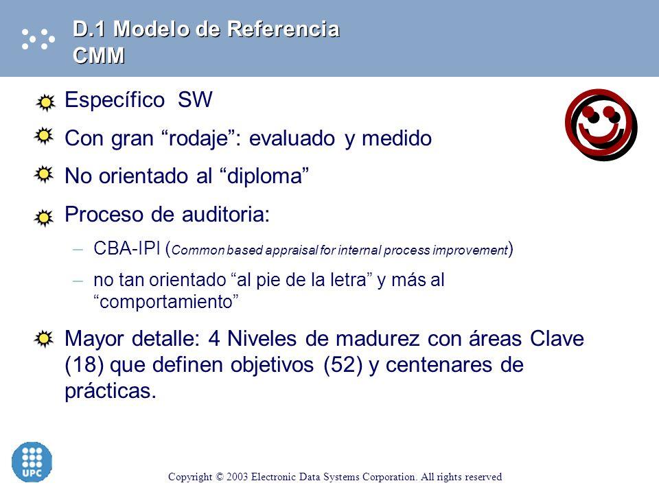  D.1 Modelo de Referencia CMM Específico SW