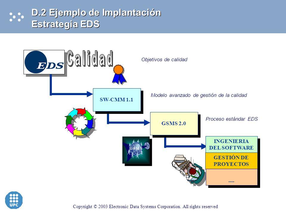 Calidad D.2 Ejemplo de Implantación Estrategia EDS SW-CMM 1.1 GSMS 2.0