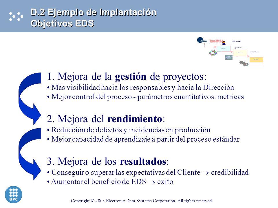 Qualitat 1. Mejora de la gestión de proyectos: