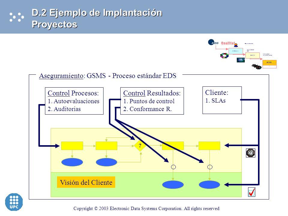 Qualitat D.2 Ejemplo de Implantación Proyectos