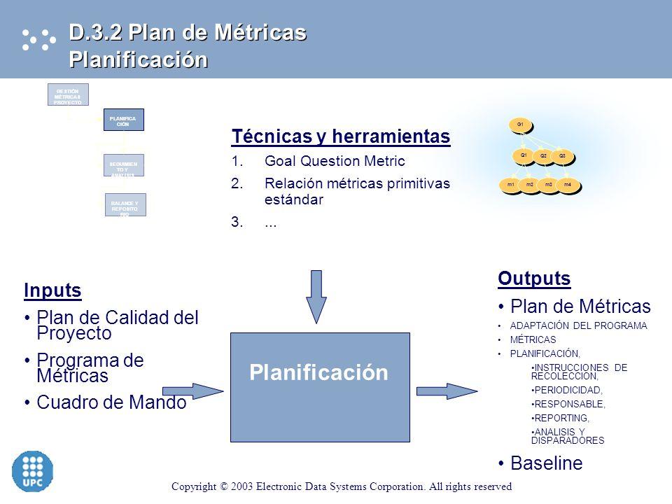 D.3.2 Plan de Métricas Planificación