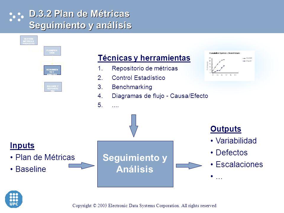 D.3.2 Plan de Métricas Seguimiento y análisis