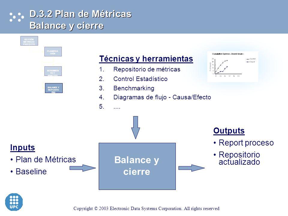 D.3.2 Plan de Métricas Balance y cierre