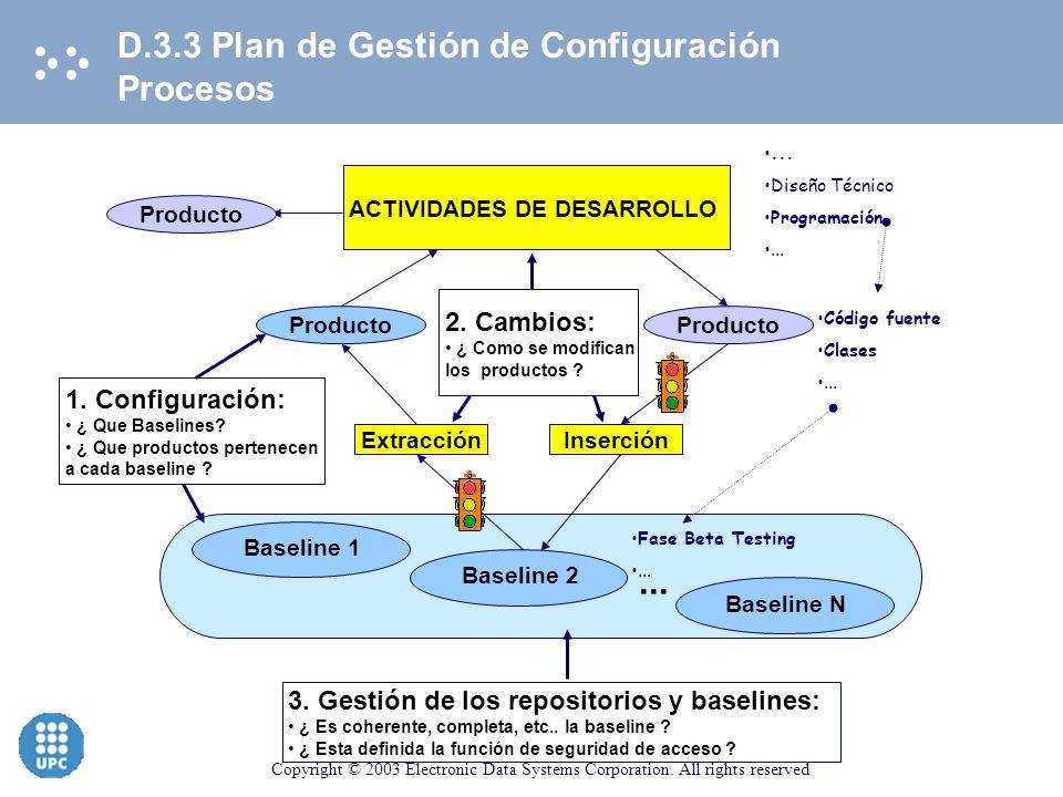 D.3.3 Plan de Gestión de Configuración Procesos