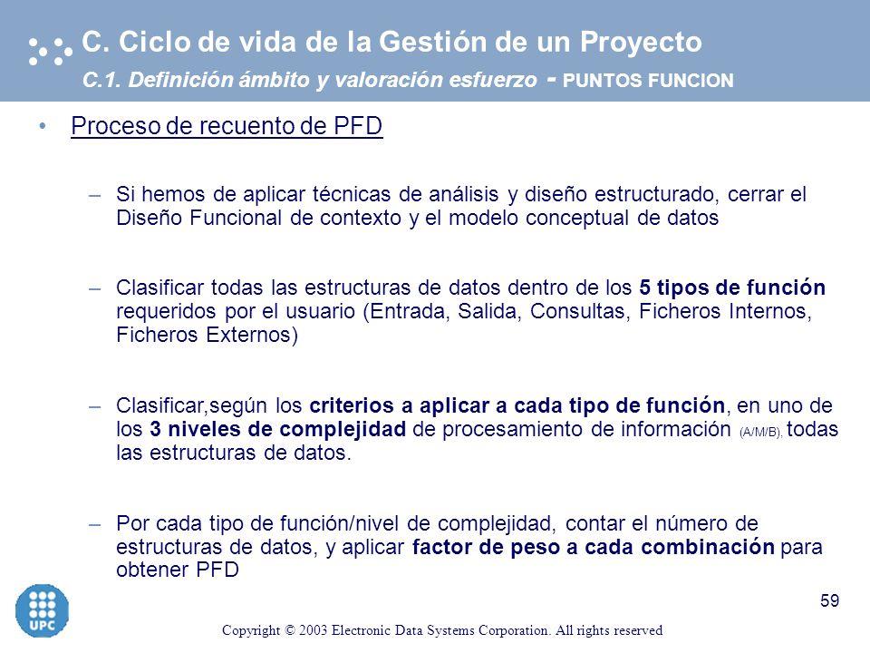 C. Ciclo de vida de la Gestión de un Proyecto C. 1