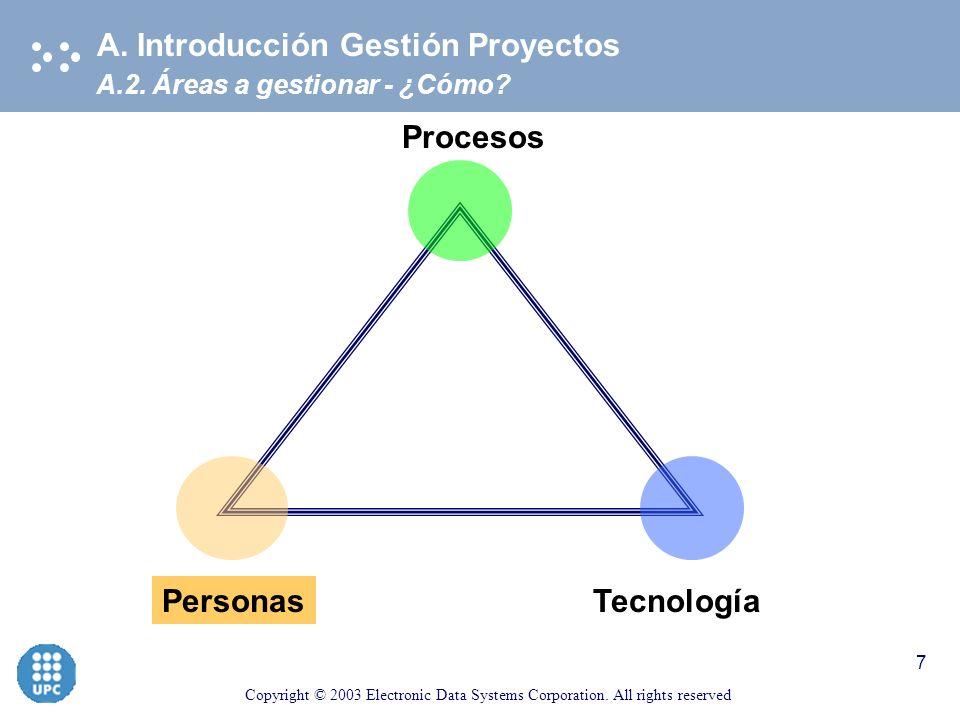 Procesos Personas Tecnología A. Introducción Gestión Proyectos
