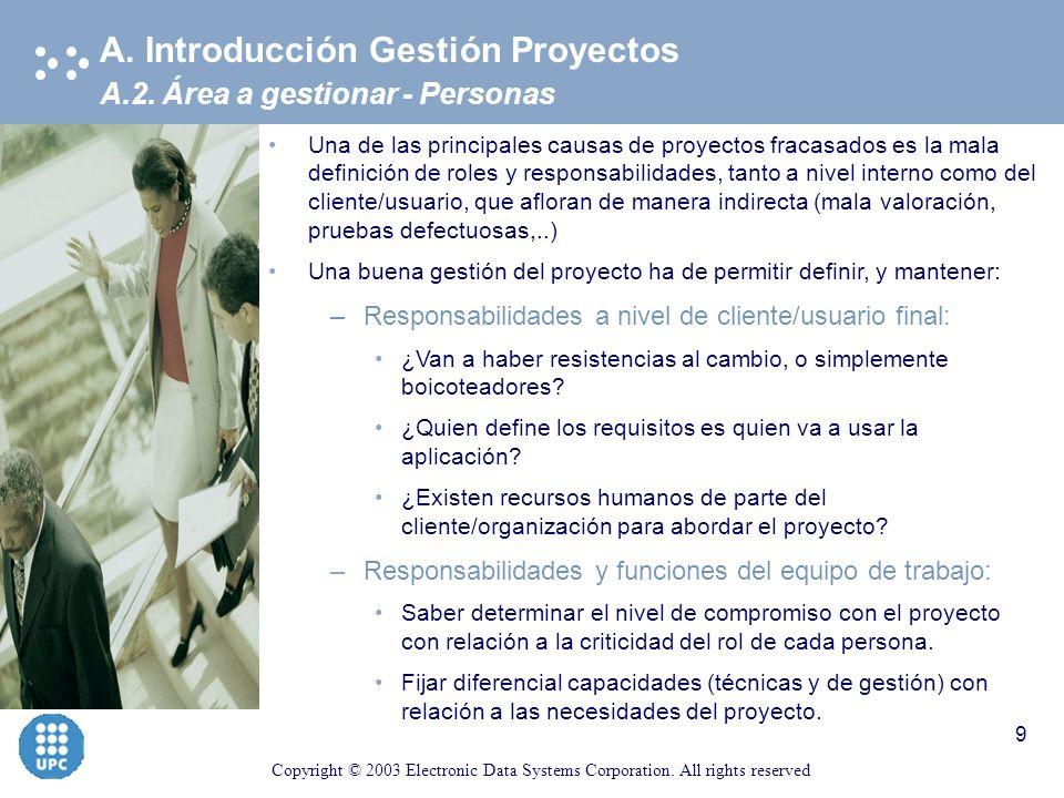 A. Introducción Gestión Proyectos