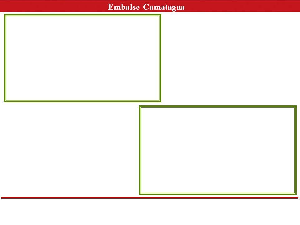 Embalse Camatagua
