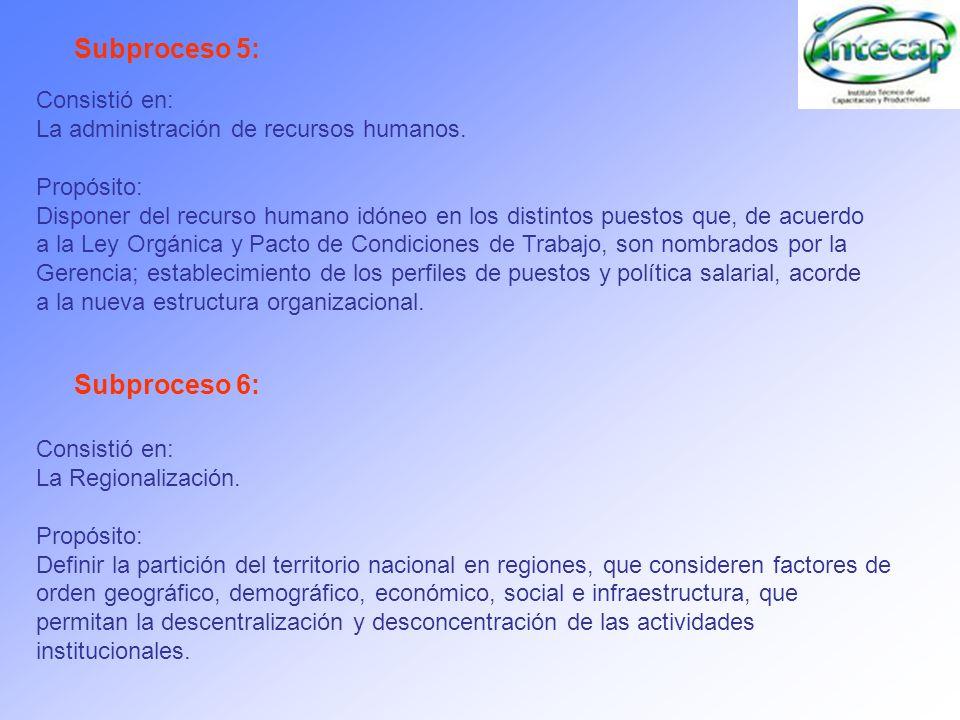 Subproceso 5: Subproceso 6: