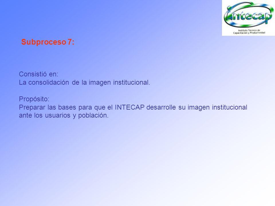 Subproceso 7:Consistió en: La consolidación de la imagen institucional.