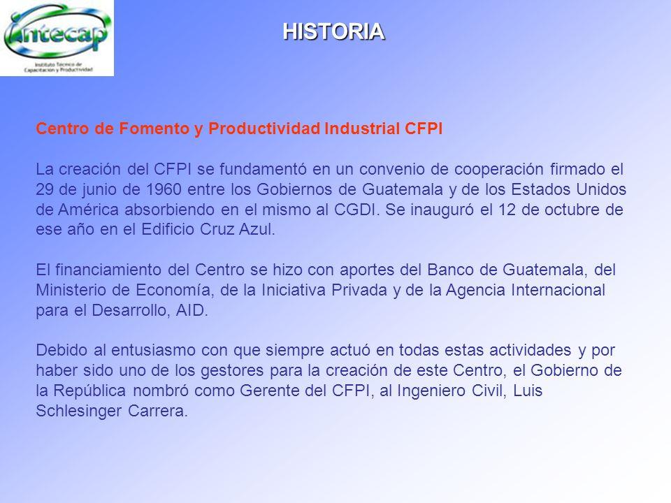HISTORIA Centro de Fomento y Productividad Industrial CFPI