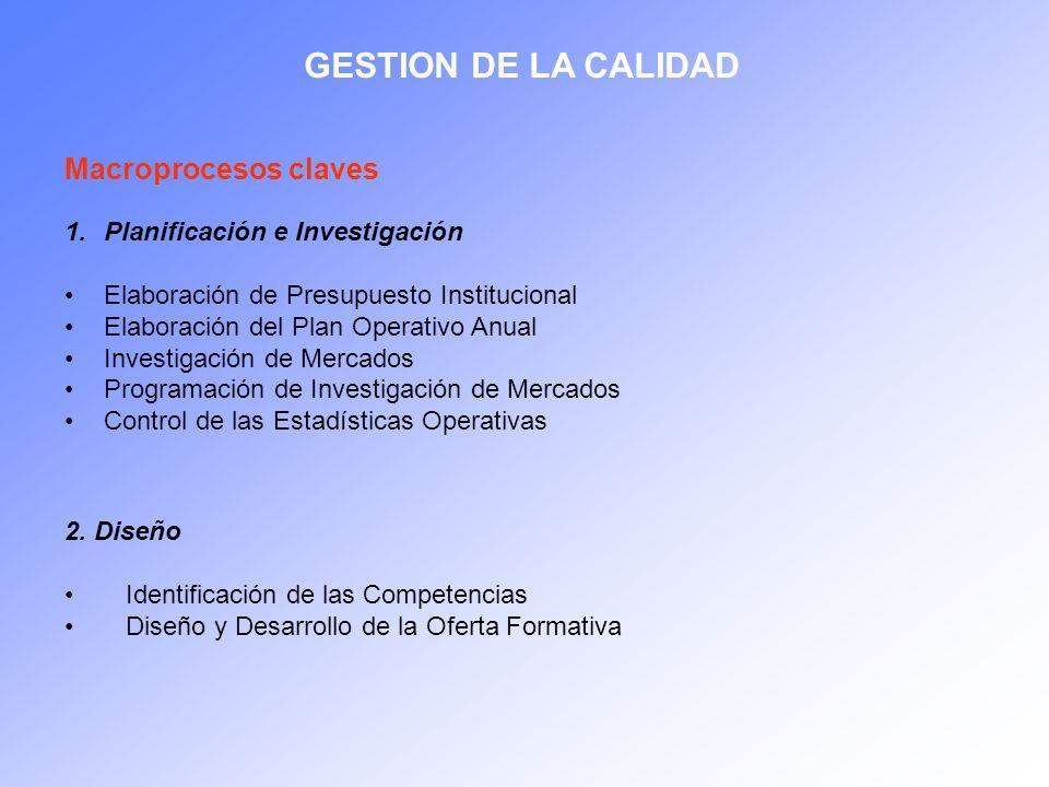 GESTION DE LA CALIDAD Macroprocesos claves