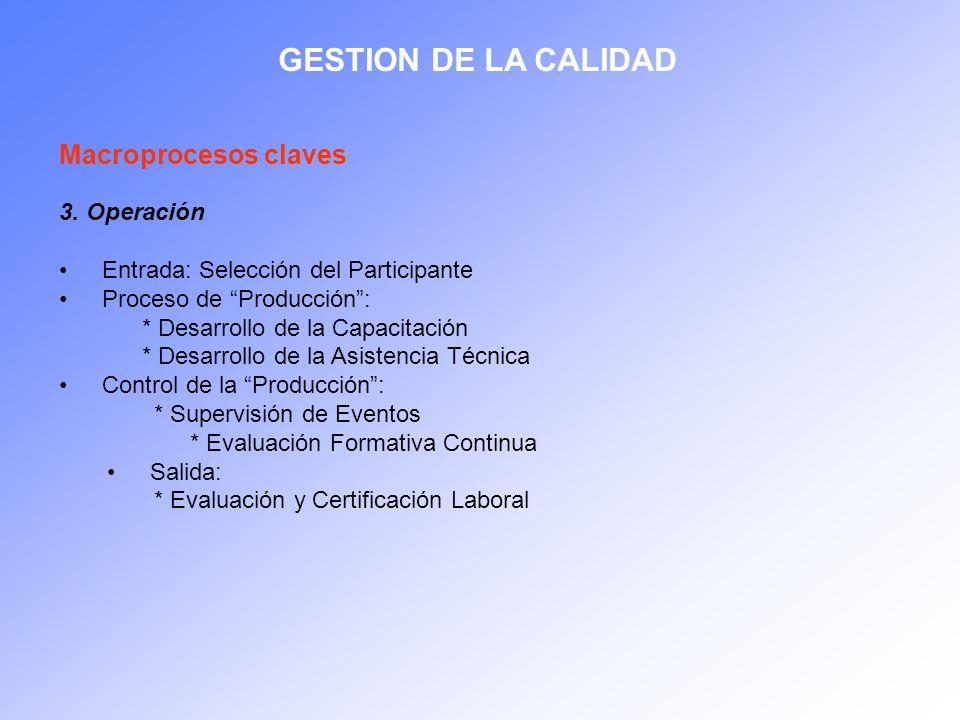 GESTION DE LA CALIDAD Macroprocesos claves 3. Operación