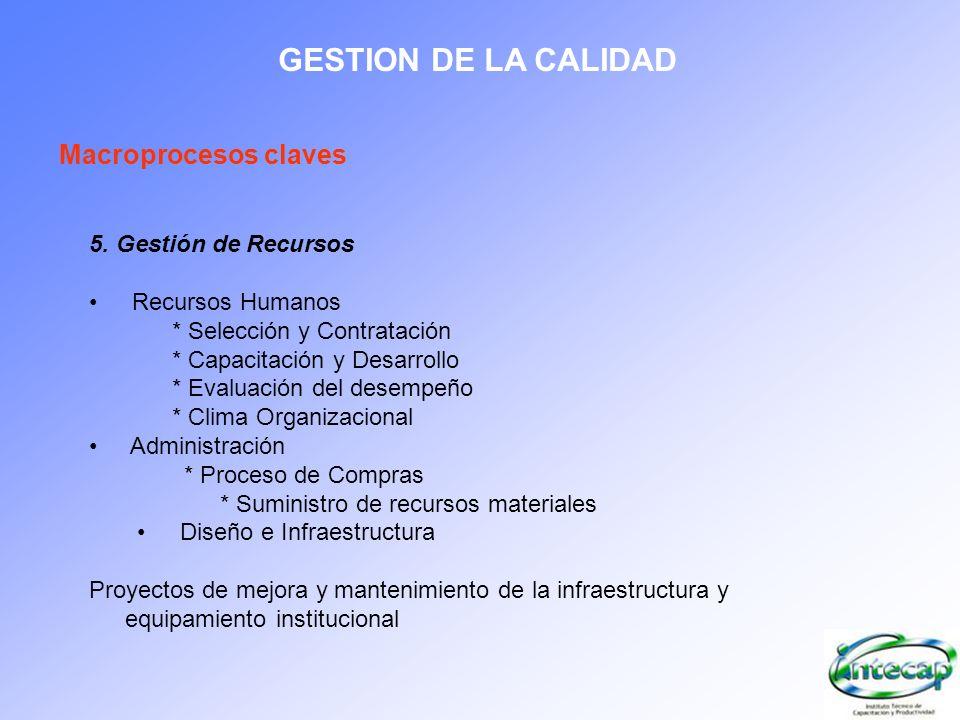 GESTION DE LA CALIDAD Macroprocesos claves 5. Gestión de Recursos