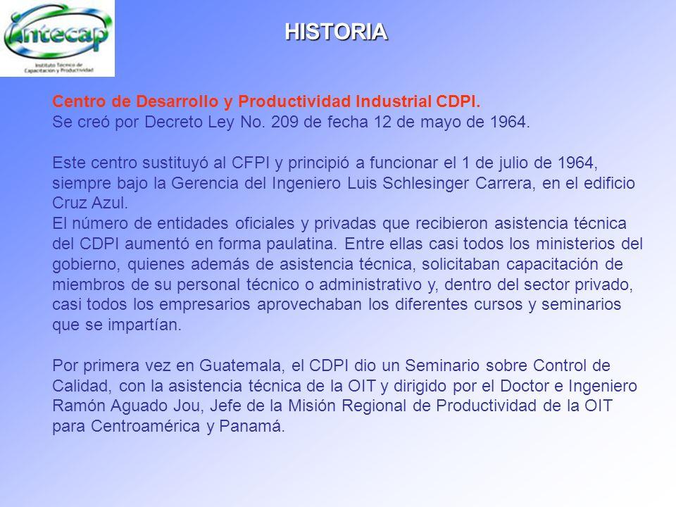 HISTORIA Centro de Desarrollo y Productividad Industrial CDPI.
