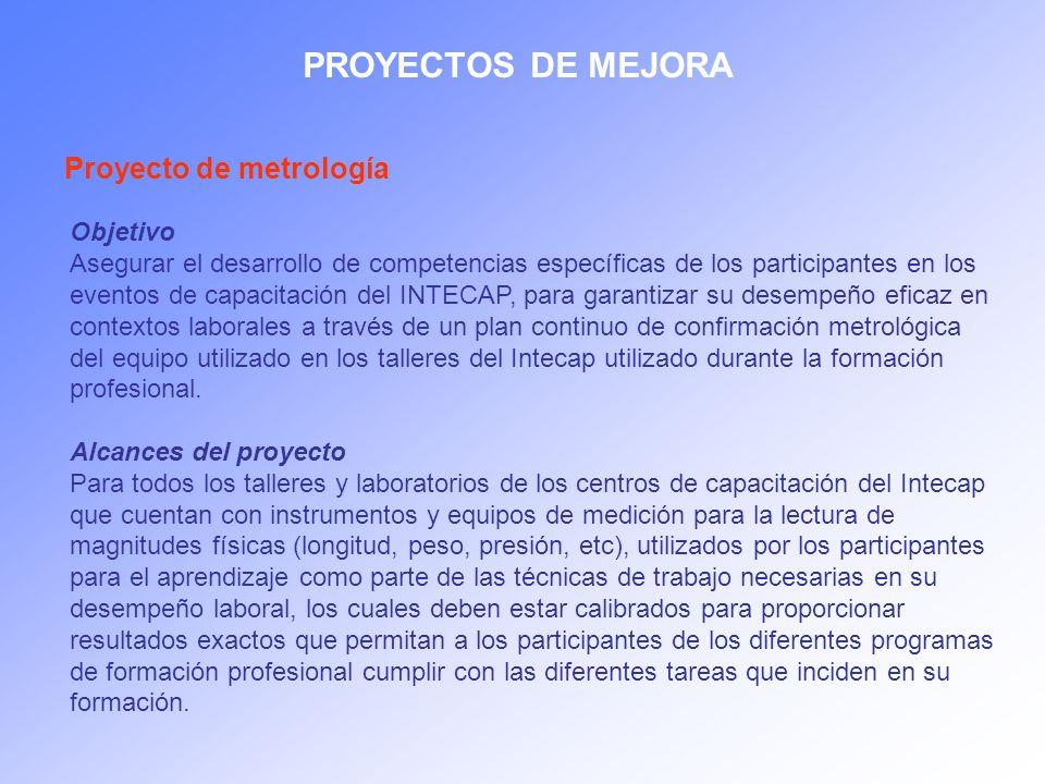PROYECTOS DE MEJORA Proyecto de metrología Objetivo