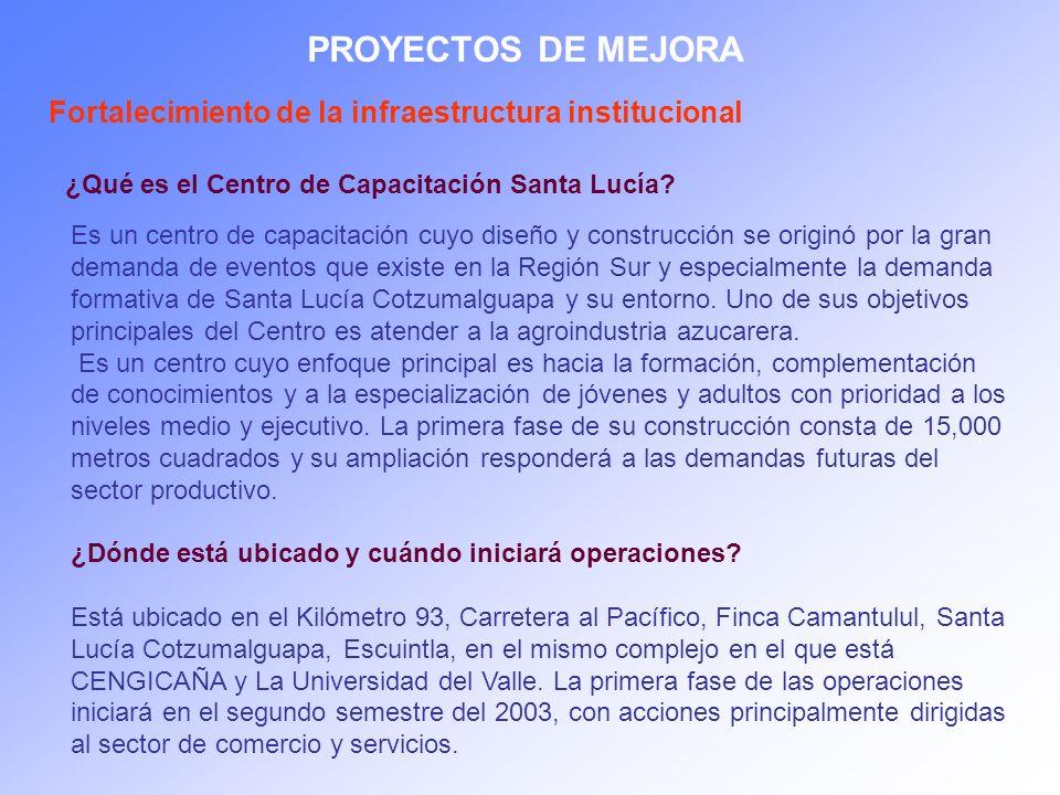 PROYECTOS DE MEJORA Fortalecimiento de la infraestructura institucional. ¿Qué es el Centro de Capacitación Santa Lucía