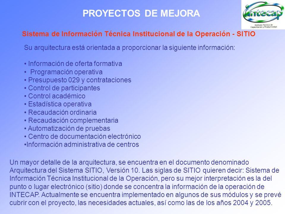 PROYECTOS DE MEJORA Sistema de Información Técnica Institucional de la Operación - SITIO.