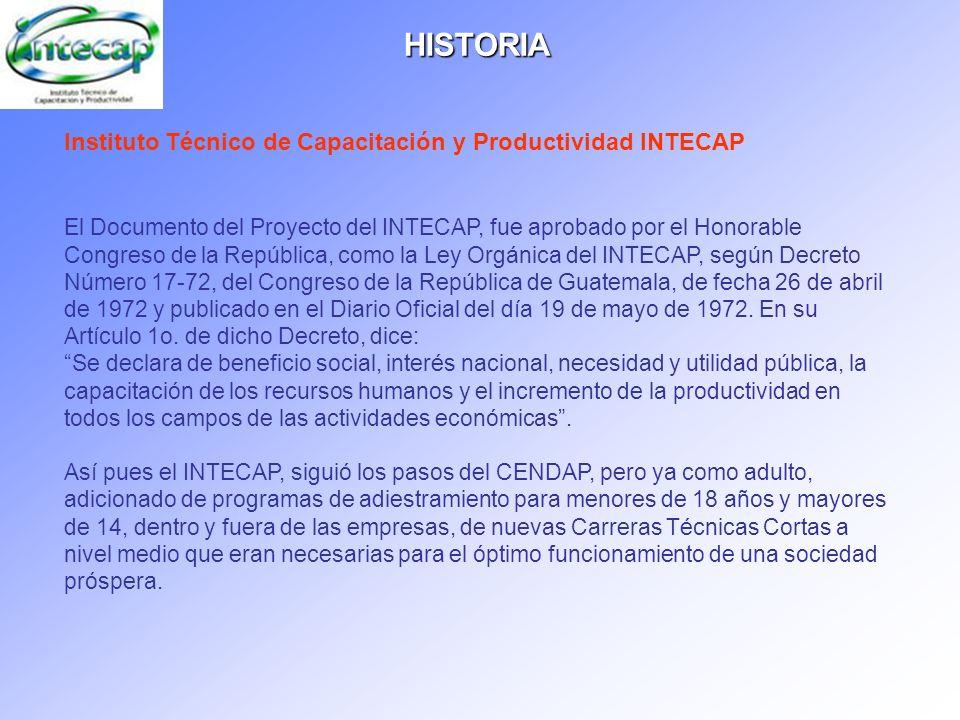 HISTORIA Instituto Técnico de Capacitación y Productividad INTECAP