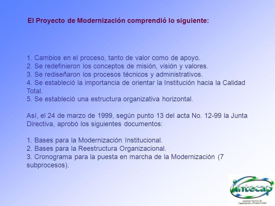 El Proyecto de Modernización comprendió lo siguiente:
