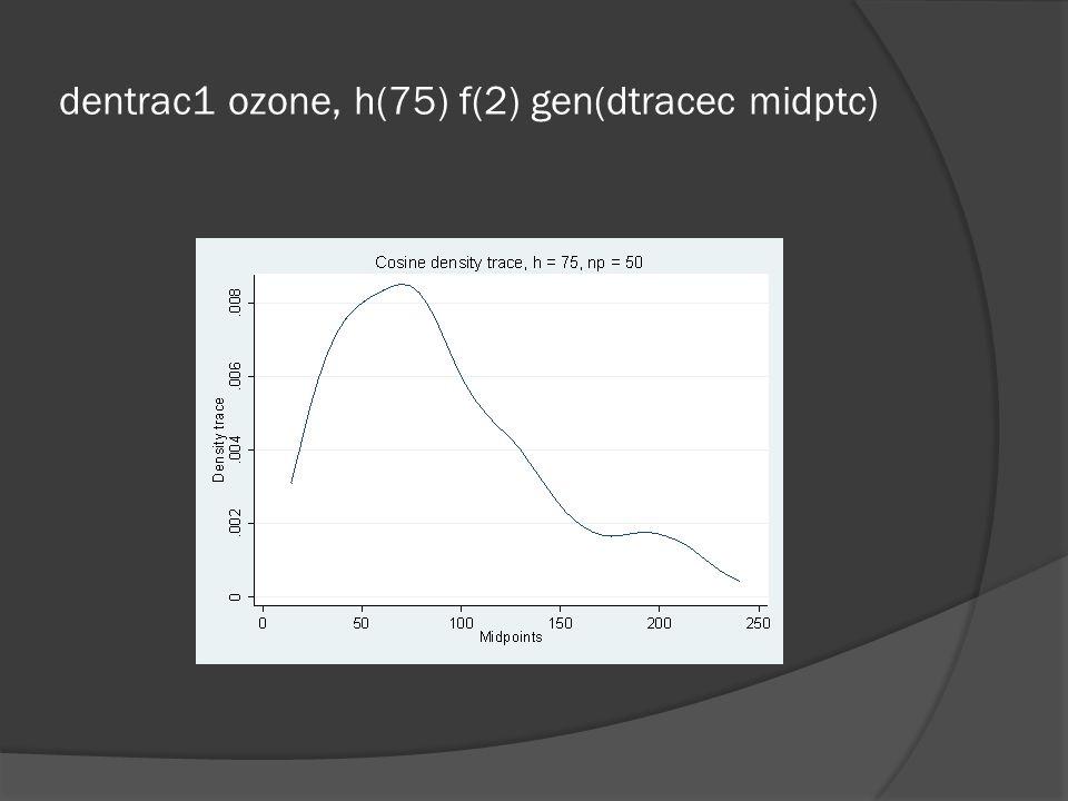 dentrac1 ozone, h(75) f(2) gen(dtracec midptc)