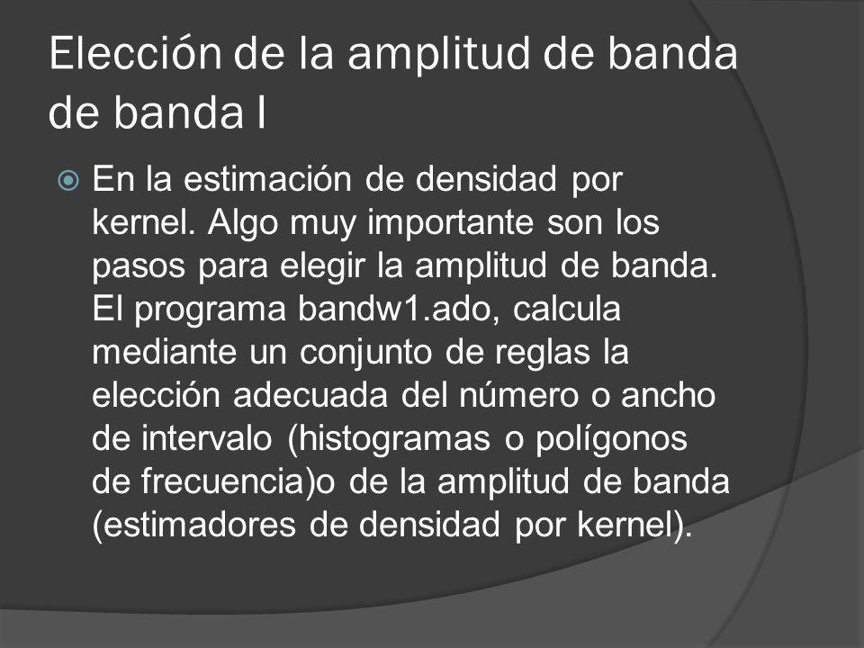 Elección de la amplitud de banda de banda I