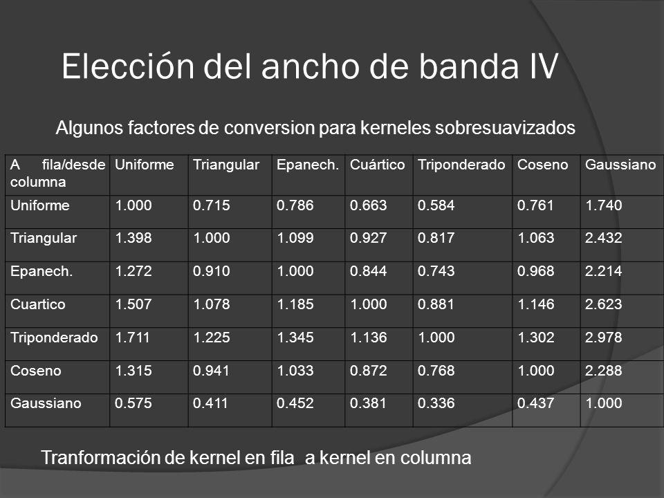 Elección del ancho de banda IV