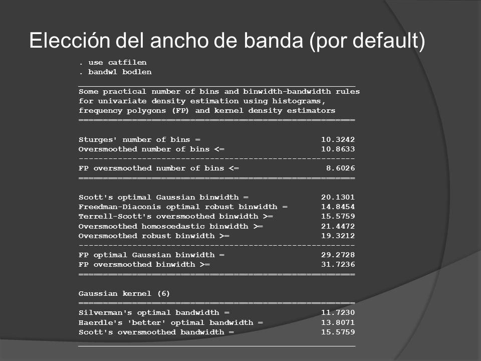 Elección del ancho de banda (por default)