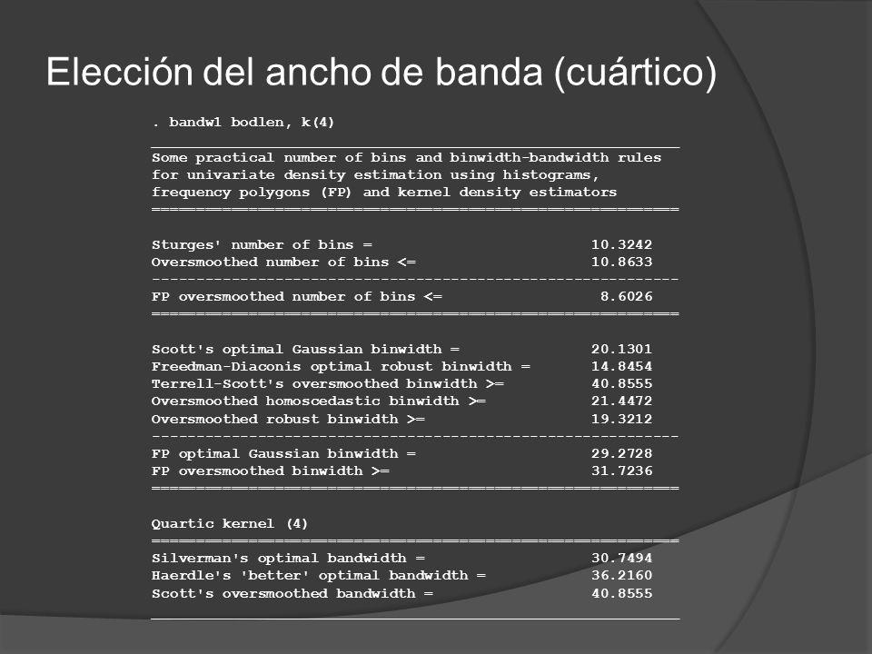 Elección del ancho de banda (cuártico)