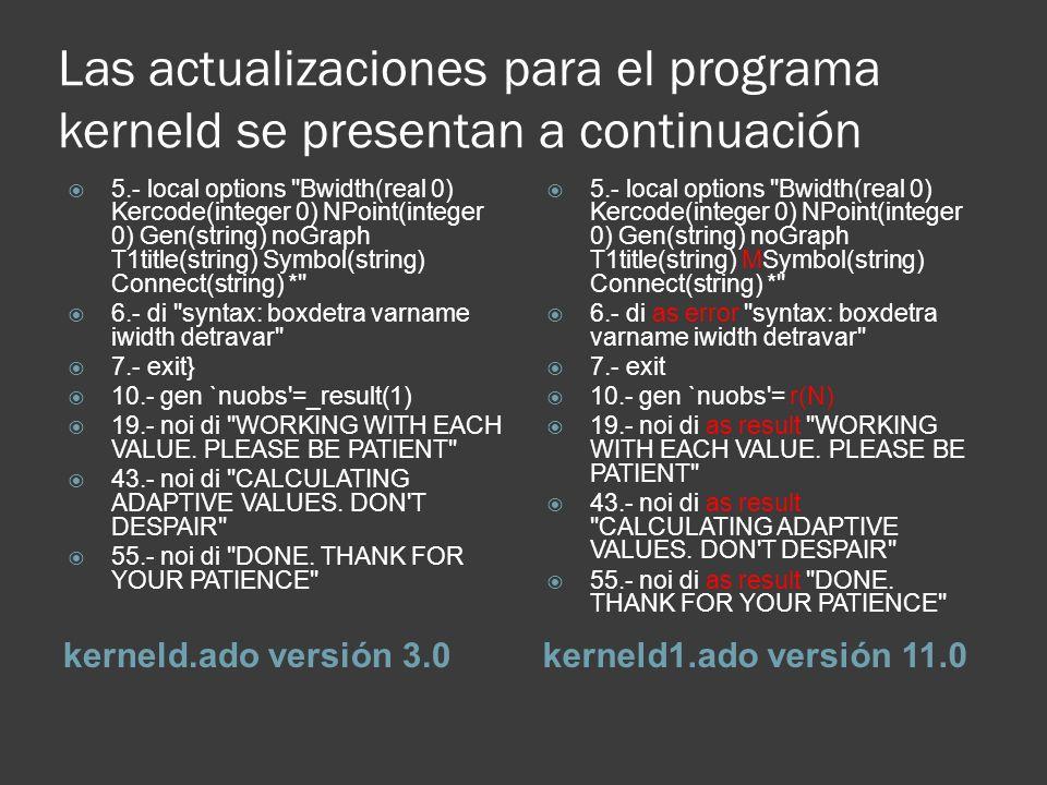Las actualizaciones para el programa kerneld se presentan a continuación