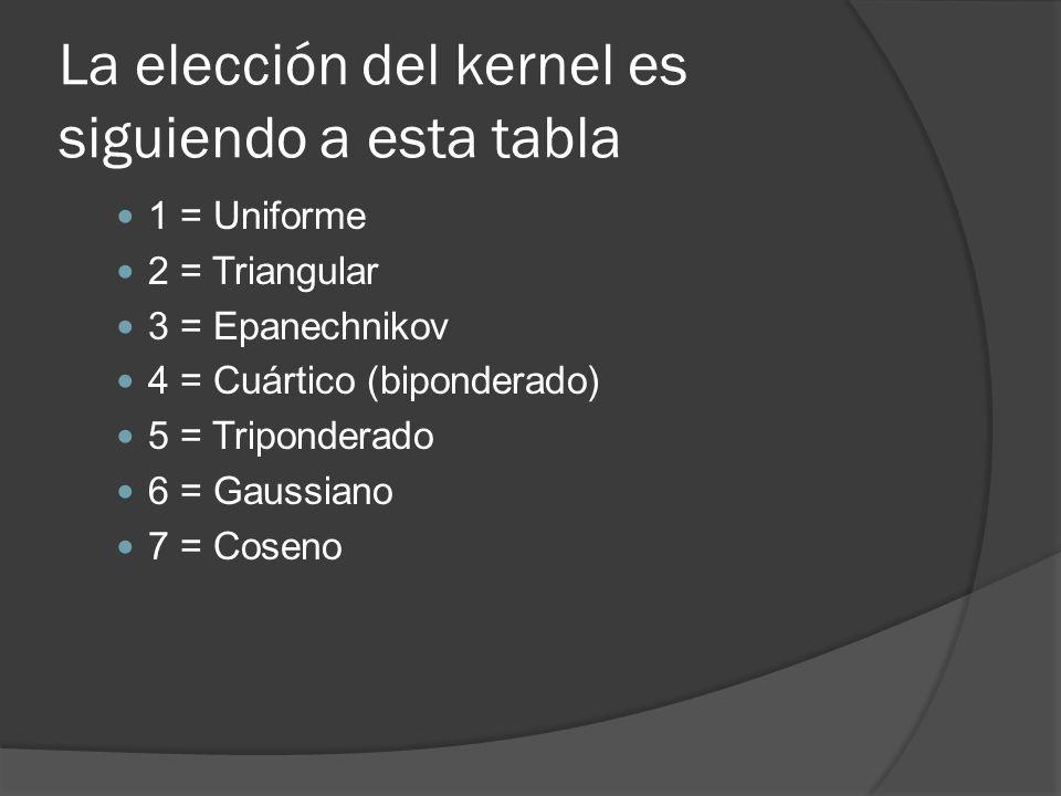 La elección del kernel es siguiendo a esta tabla