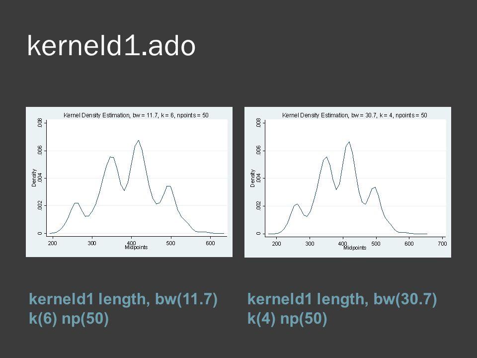 kerneld1.ado kerneld1 length, bw(11.7) k(6) np(50)