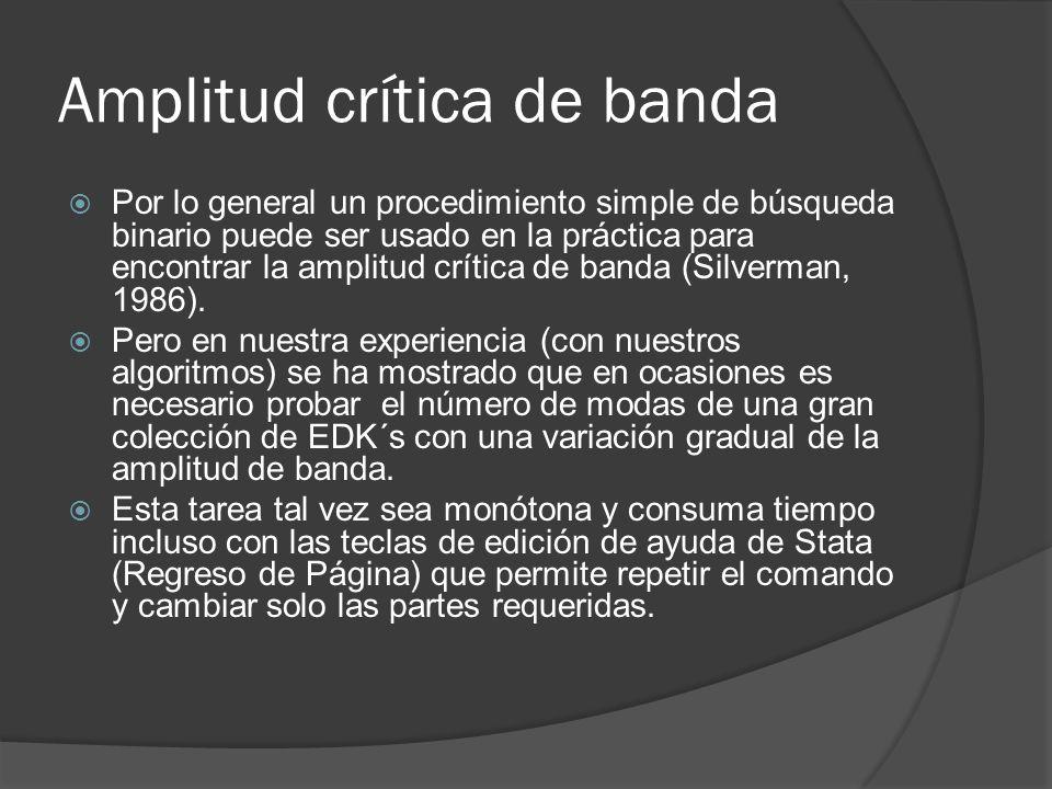 Amplitud crítica de banda