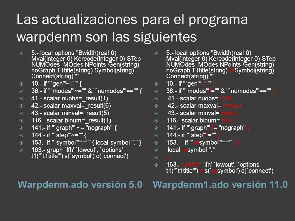 Las actualizaciones para el programa warpdenm son las siguientes