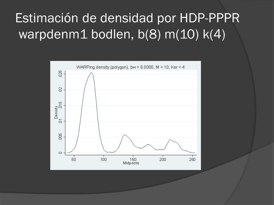 Estimación de densidad por HDP-PPPR warpdenm1 bodlen, b(8) m(10) k(4)