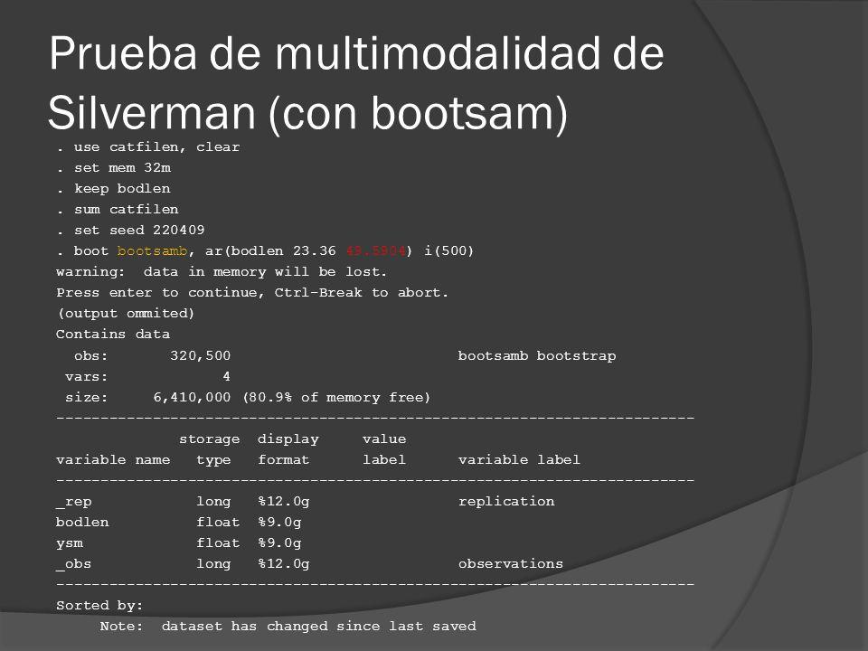 Prueba de multimodalidad de Silverman (con bootsam)
