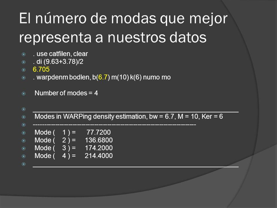 El número de modas que mejor representa a nuestros datos