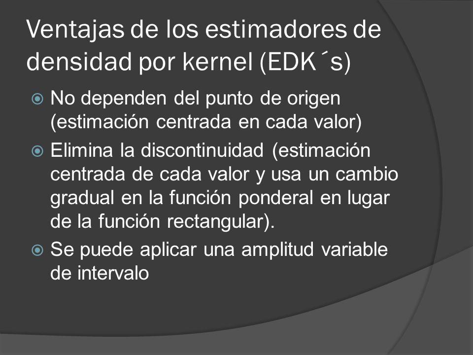 Ventajas de los estimadores de densidad por kernel (EDK´s)