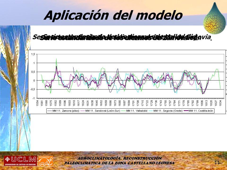 Aplicación del modelo Serie estandarizada de los diezmos del oeste de Segovia. Serie estandarizada de los diezmos del Sur de León.