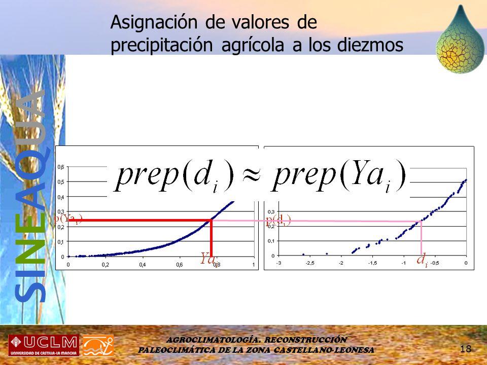 Asignación de valores de precipitación agrícola a los diezmos