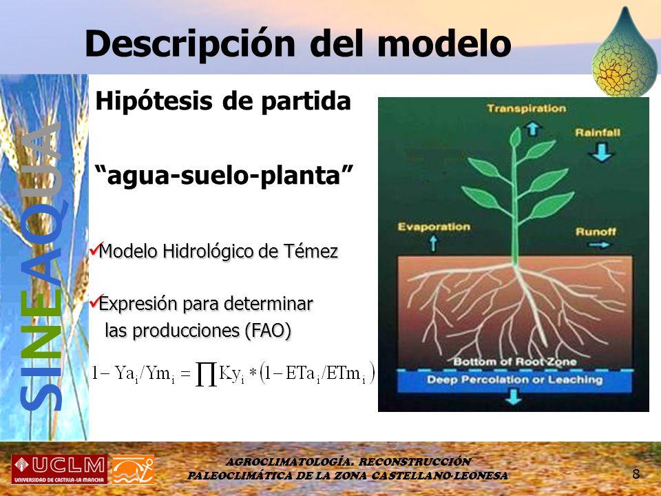 SINEAQUA Descripción del modelo Hipótesis de partida