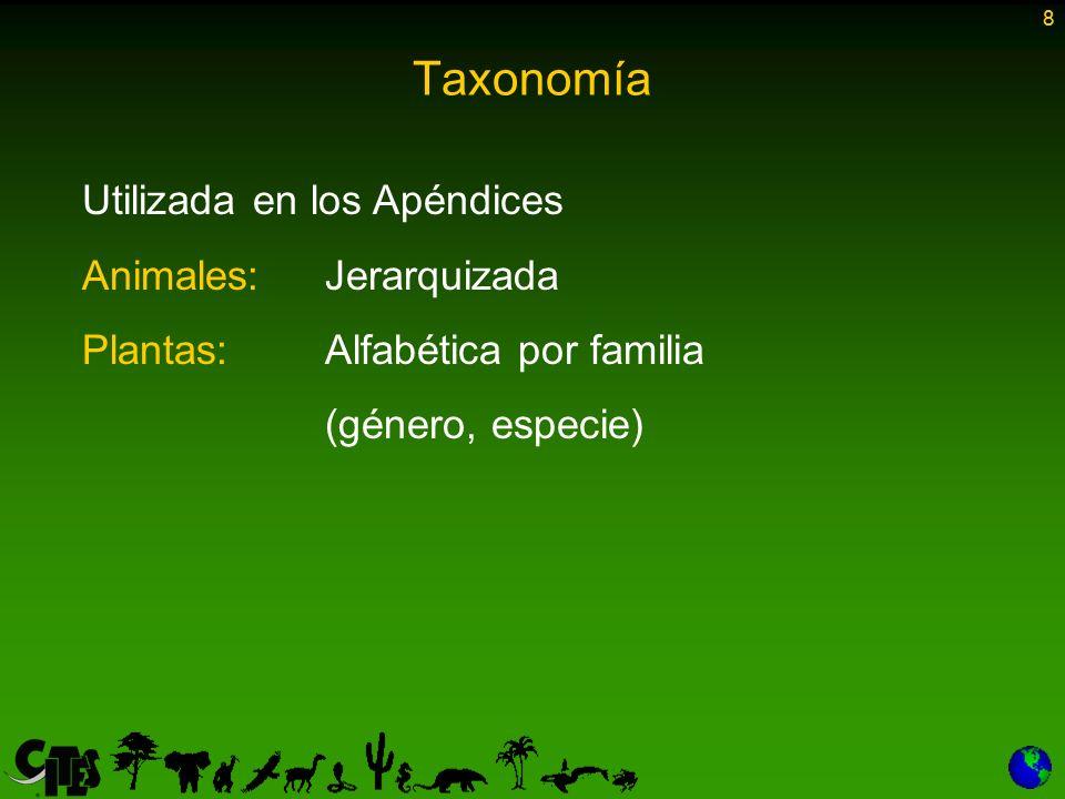 Taxonomía Utilizada en los Apéndices Animales: Jerarquizada