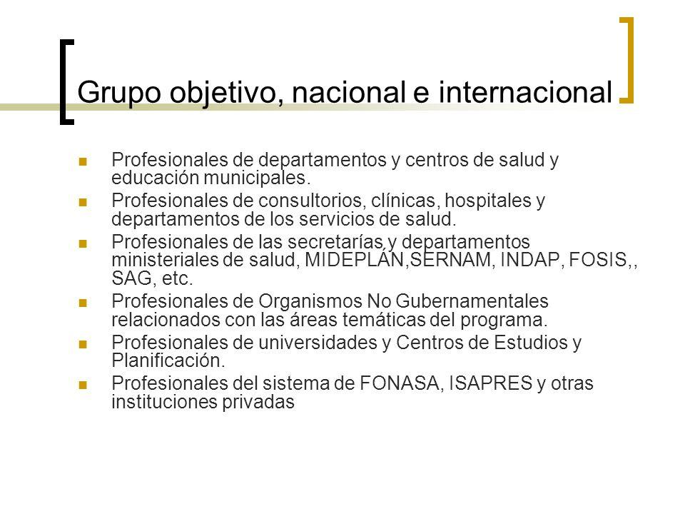 Grupo objetivo, nacional e internacional