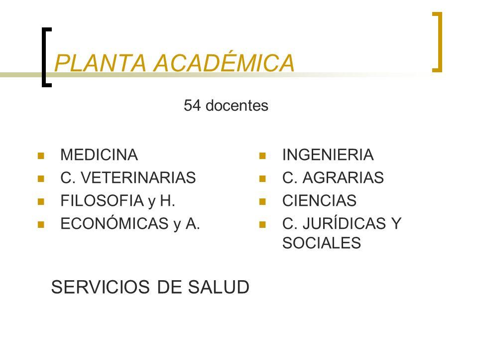 PLANTA ACADÉMICA SERVICIOS DE SALUD 54 docentes MEDICINA