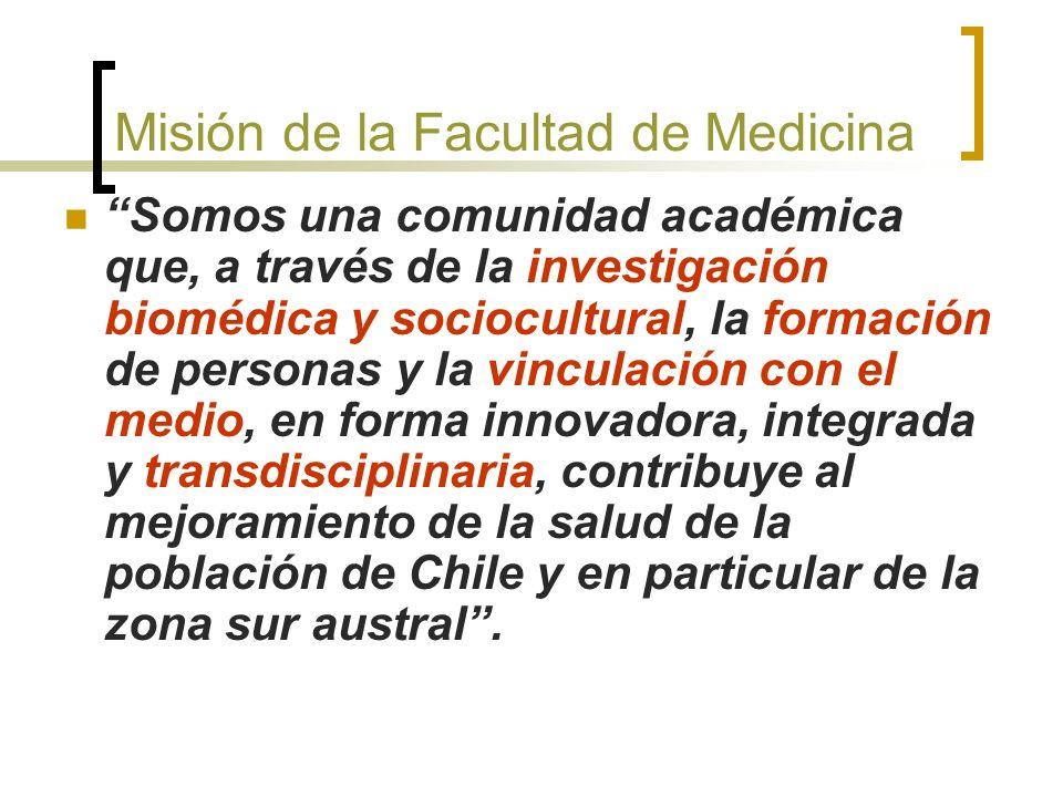 Misión de la Facultad de Medicina