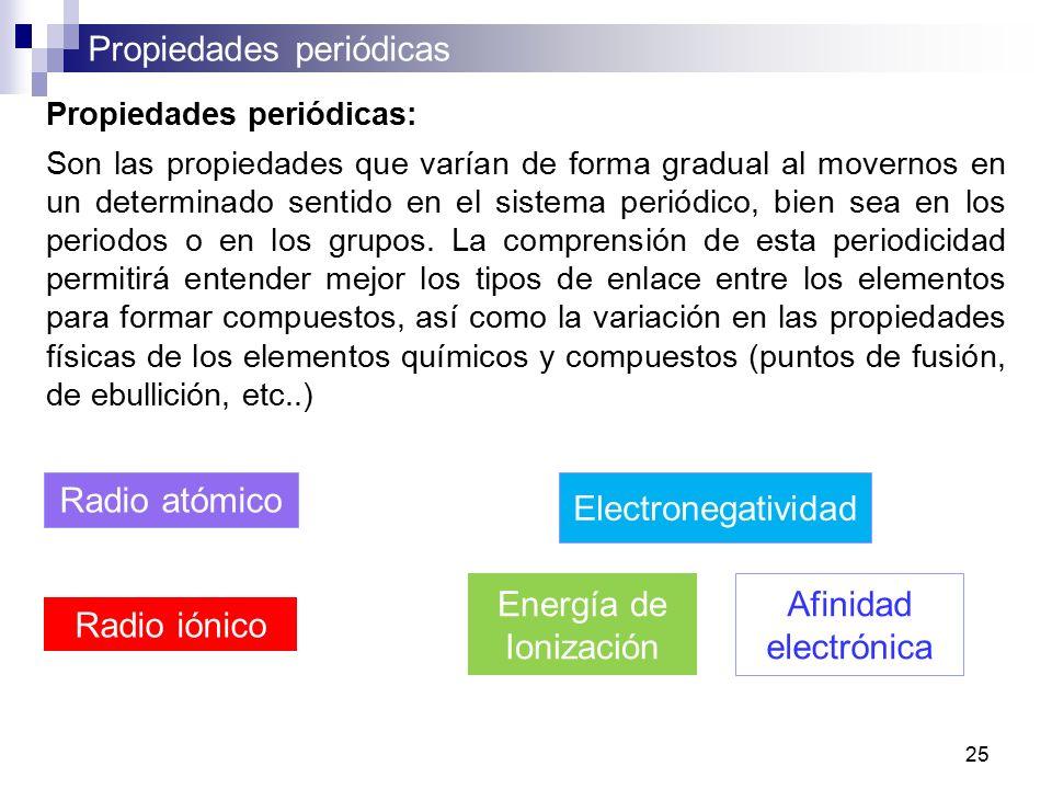 Curso de qumica i para q y tq semestre abril julio ppt descargar 25 radio atmico electronegatividad urtaz Choice Image